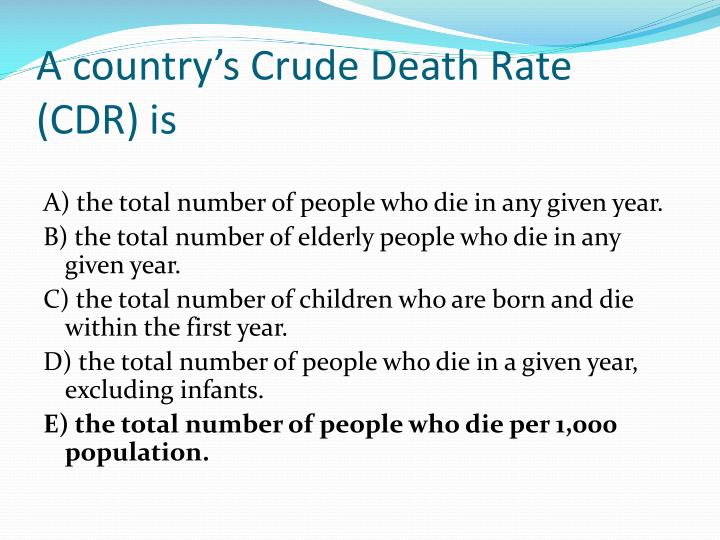 A country's Crude Death Rate (CDR) is