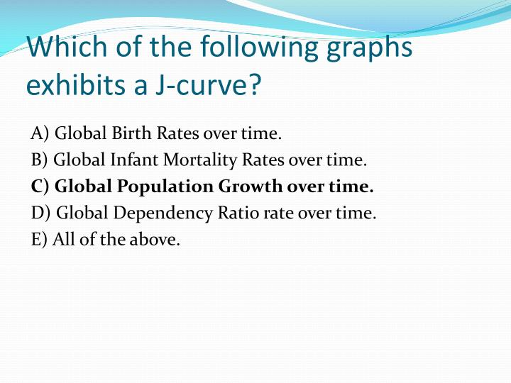 Which of the following graphs exhibits a J-curve?