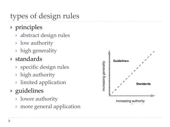 Types of design rules