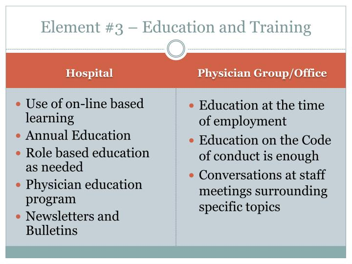 Element #3 – Education and Training