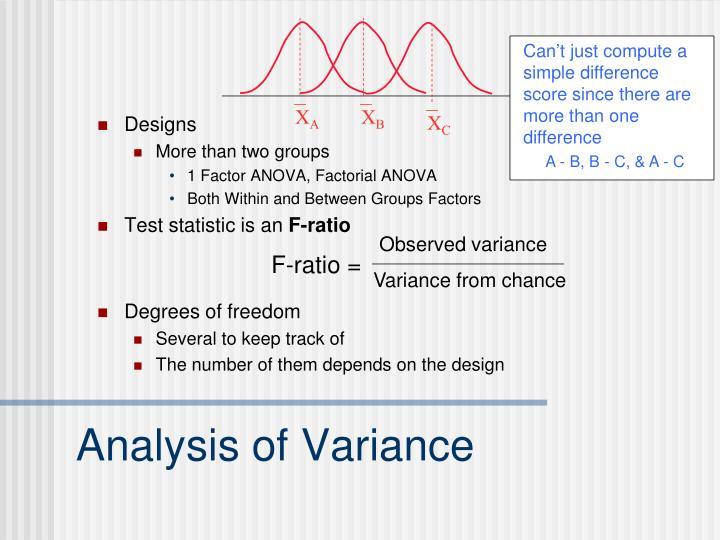 Observed variance