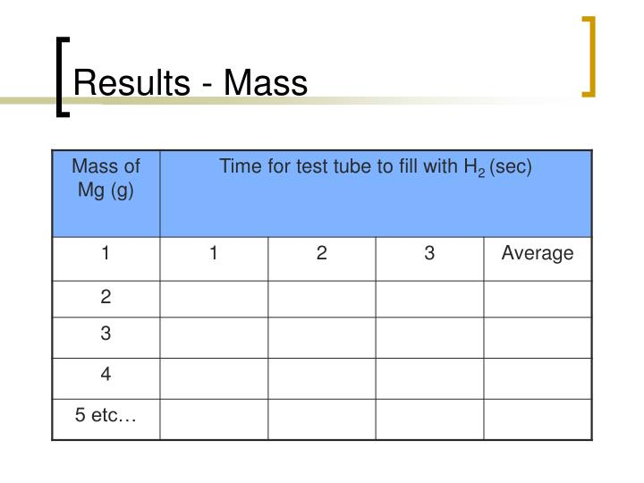 Results - Mass