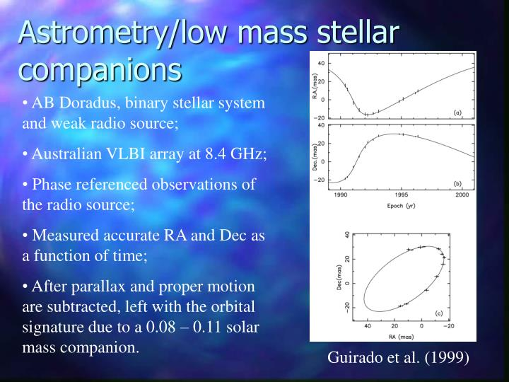 Astrometry/low mass stellar companions