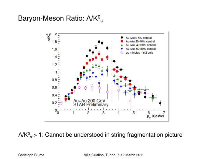 Baryon-Meson Ratio: Λ/K