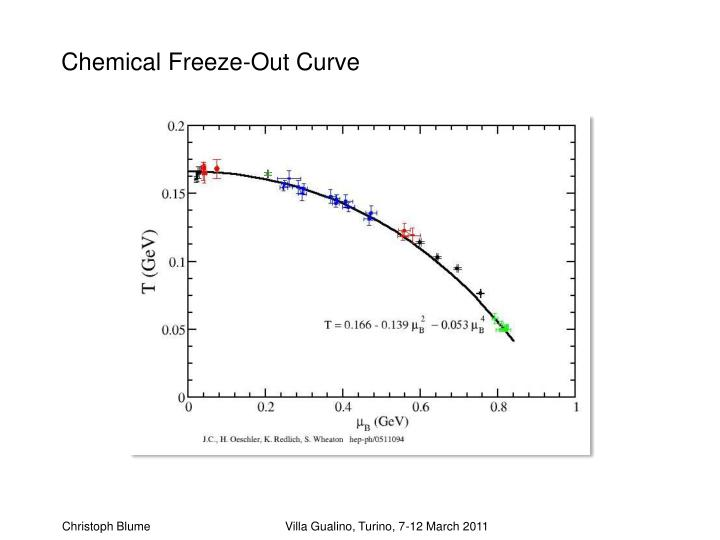 Chemical Freeze-Out Curve