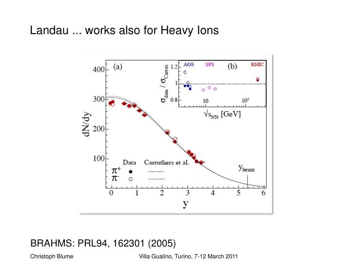 Landau ... works also for Heavy Ions
