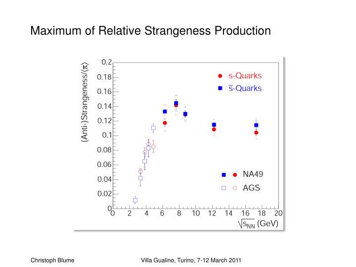 Maximum of Relative Strangeness Production