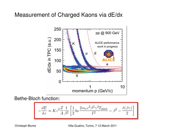 Measurement of Charged Kaons via dE/dx