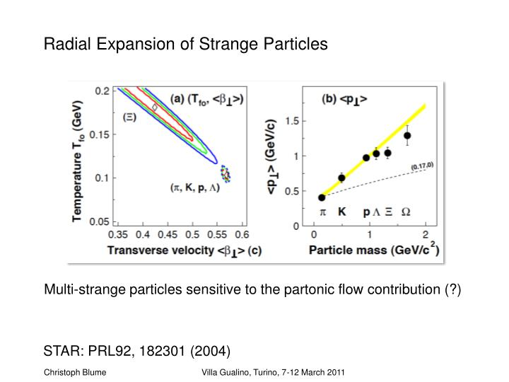 Radial Expansion of Strange Particles