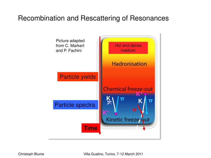 Recombination and Rescattering of Resonances