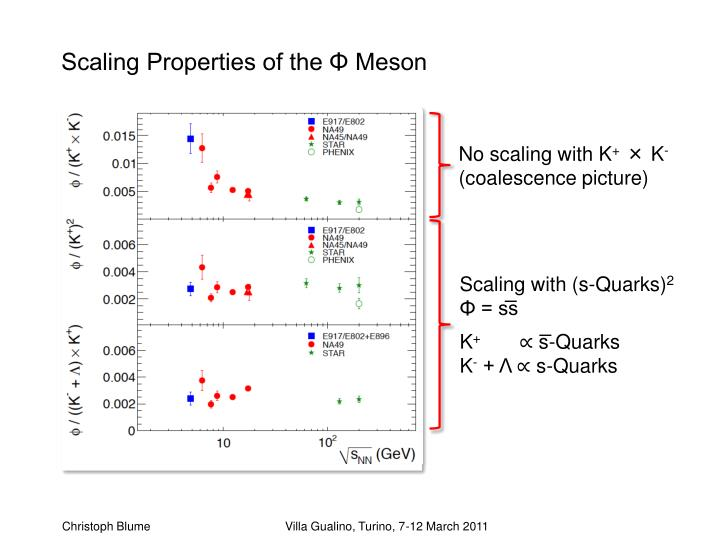 Scaling Properties of the Φ Meson