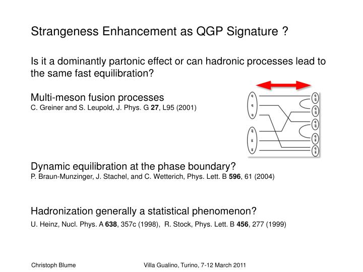 Strangeness Enhancement as QGP Signature ?