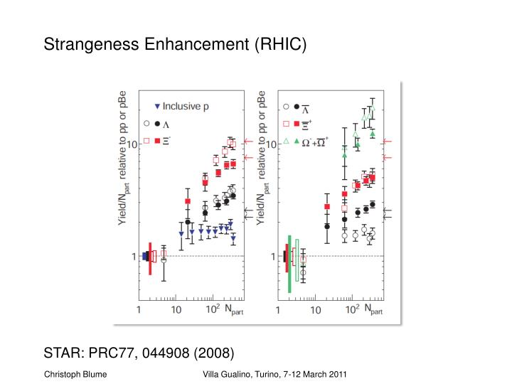 Strangeness Enhancement (RHIC)