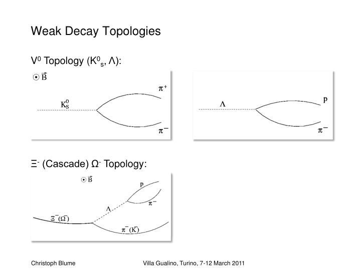 Weak Decay Topologies