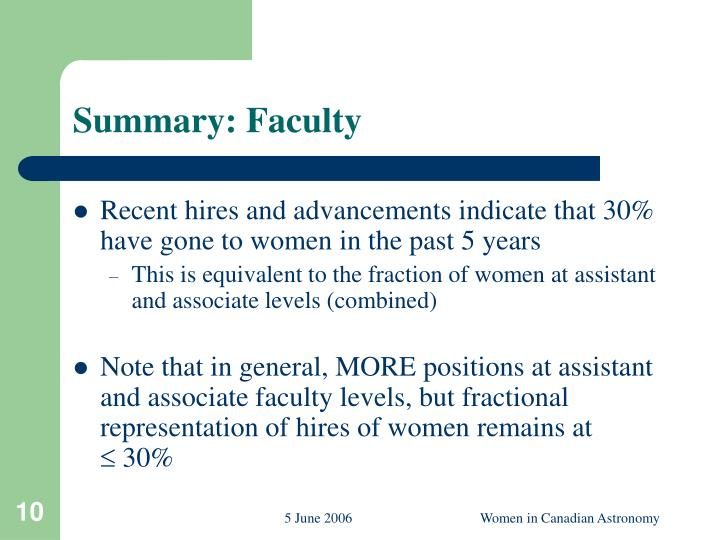 Summary: Faculty