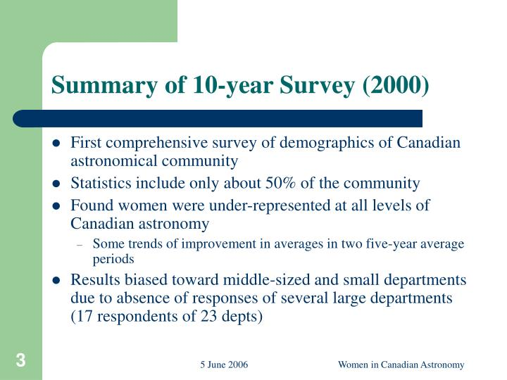 Summary of 10-year Survey (2000)