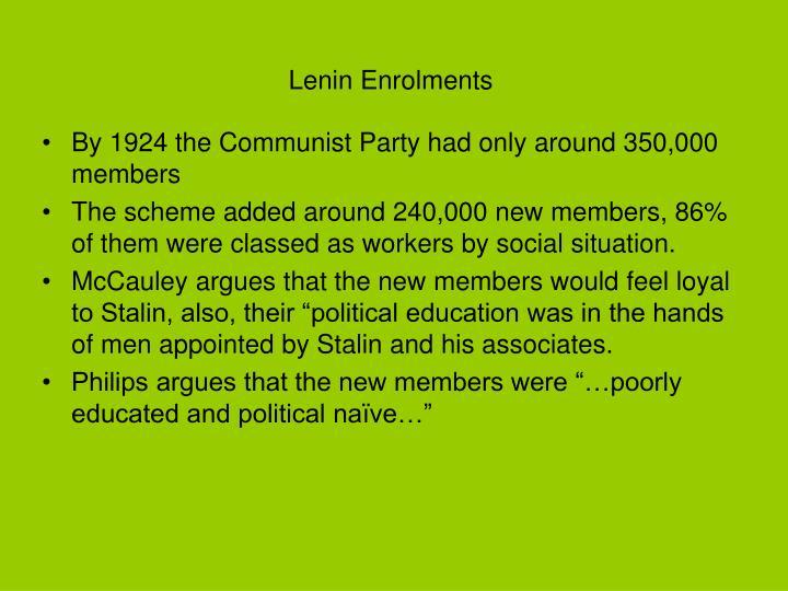 Lenin Enrolments