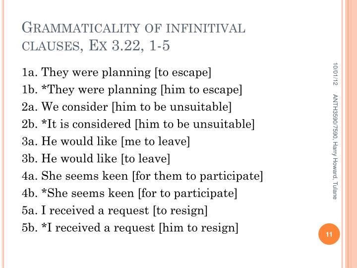 Grammaticality of infinitival clauses, Ex 3.22, 1-5
