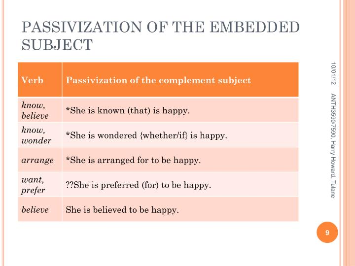 PASSIVIZATION OF THE EMBEDDED SUBJECT