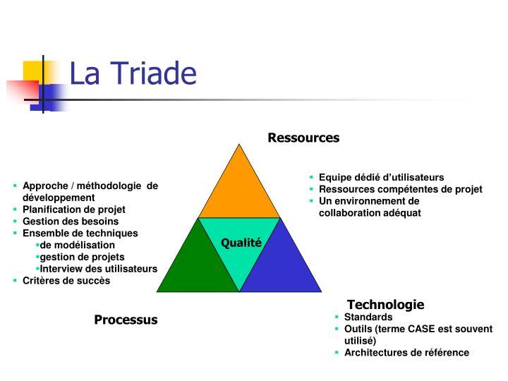 La Triade