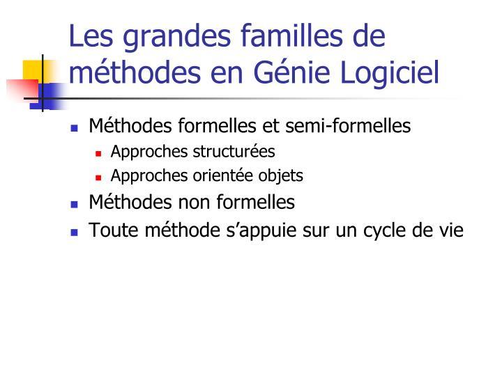 Les grandes familles de méthodes en Génie Logiciel