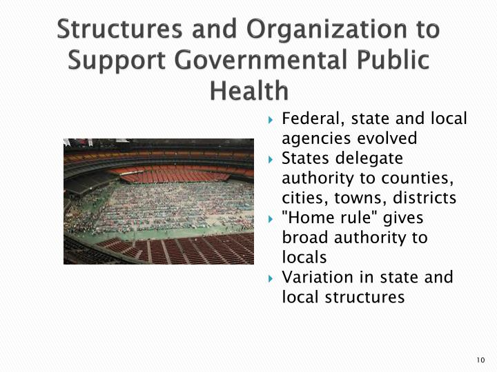 Structures and Organization to Support Governmental Public Health