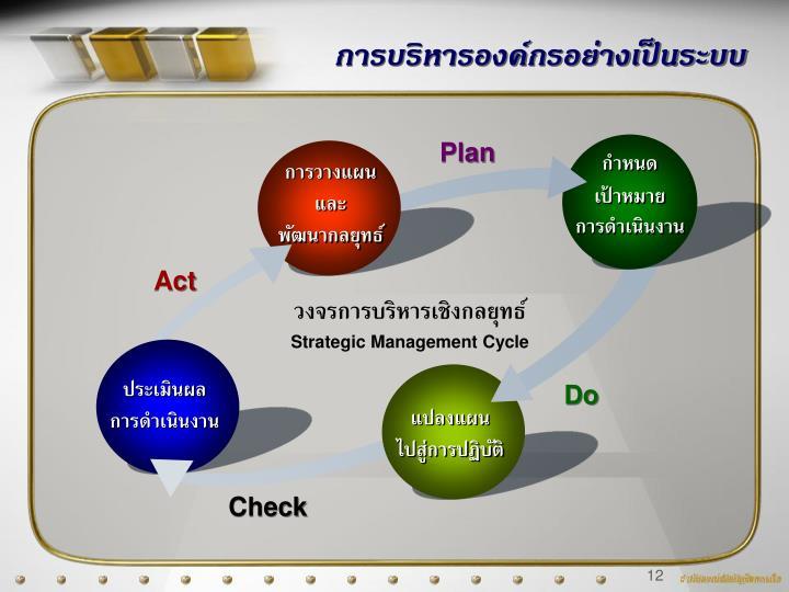 การบริหารองค์กรอย่างเป็นระบบ