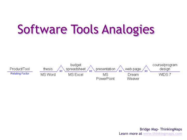 Software Tools Analogies
