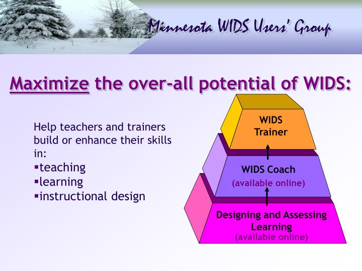 WIDS Trainer
