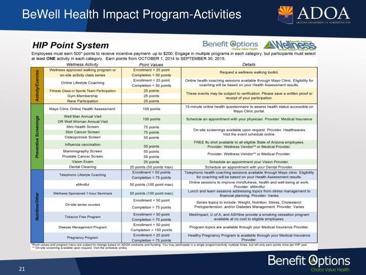 BeWell Health Impact
