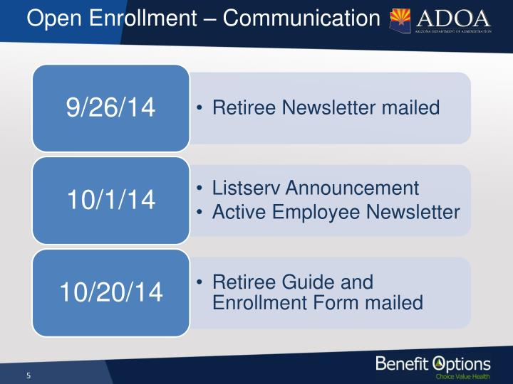 Open Enrollment – Communication