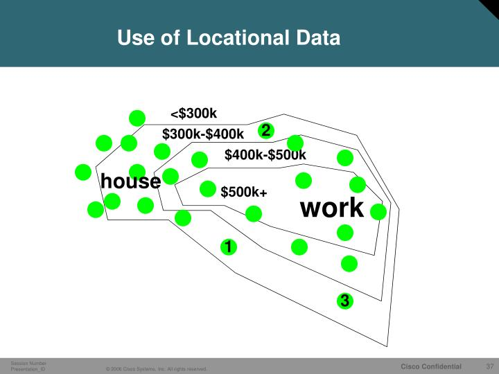 Use of Locational Data