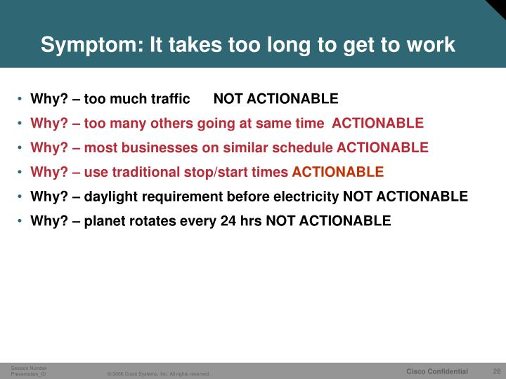 Symptom: It takes too long to get to work