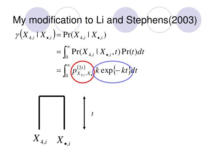 My modification to Li and Stephens(2003)