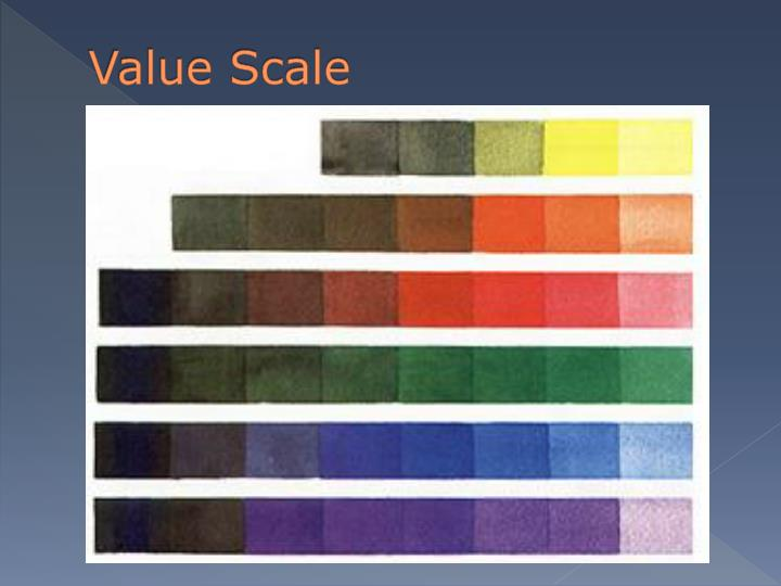 Value Scale