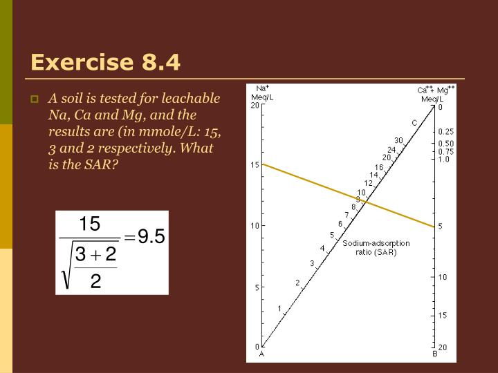 Exercise 8.4
