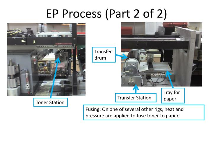 EP Process (Part 2 of 2)