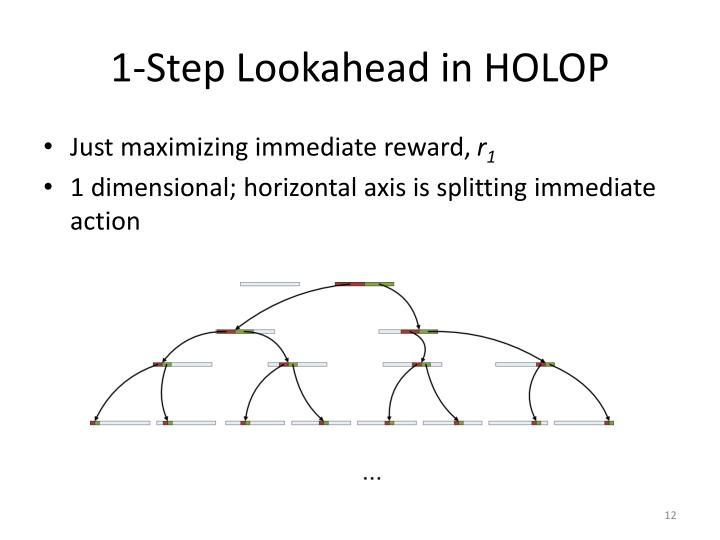 1-Step Lookahead in HOLOP