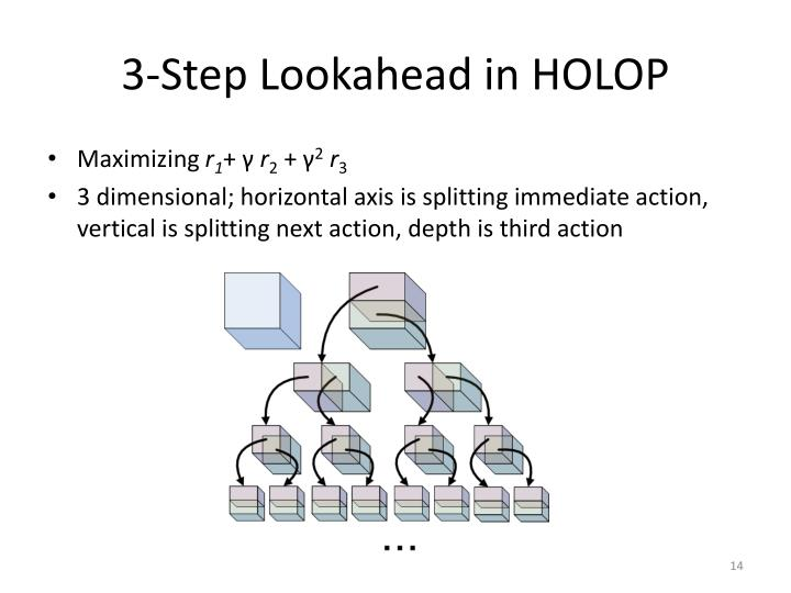 3-Step Lookahead in HOLOP