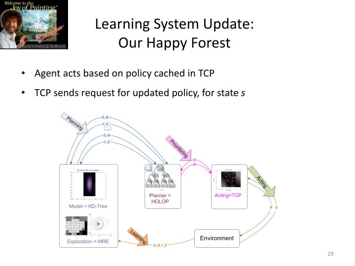 Learning System Update: