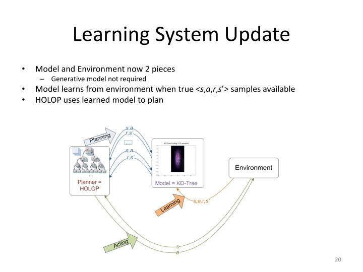 Learning System Update