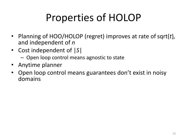 Properties of HOLOP