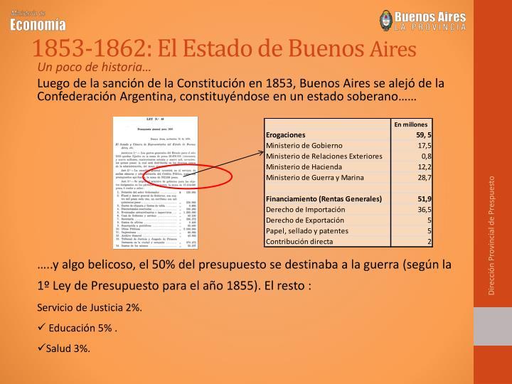 1853-1862: El Estado de Buenos