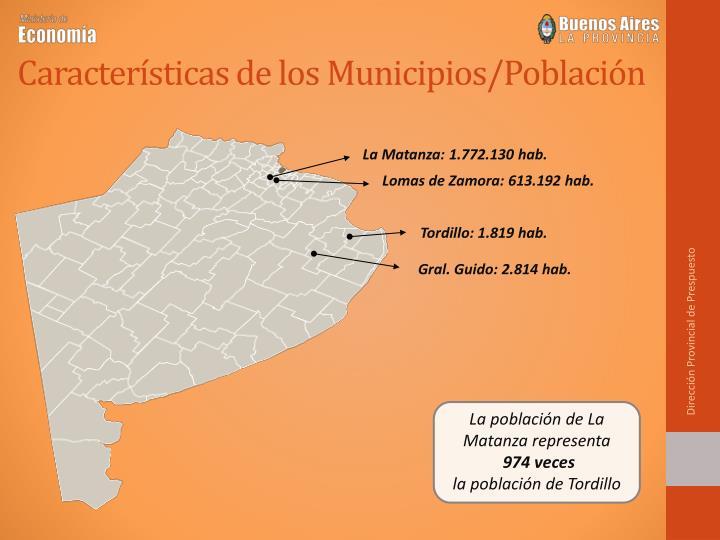 Características de los Municipios/Población