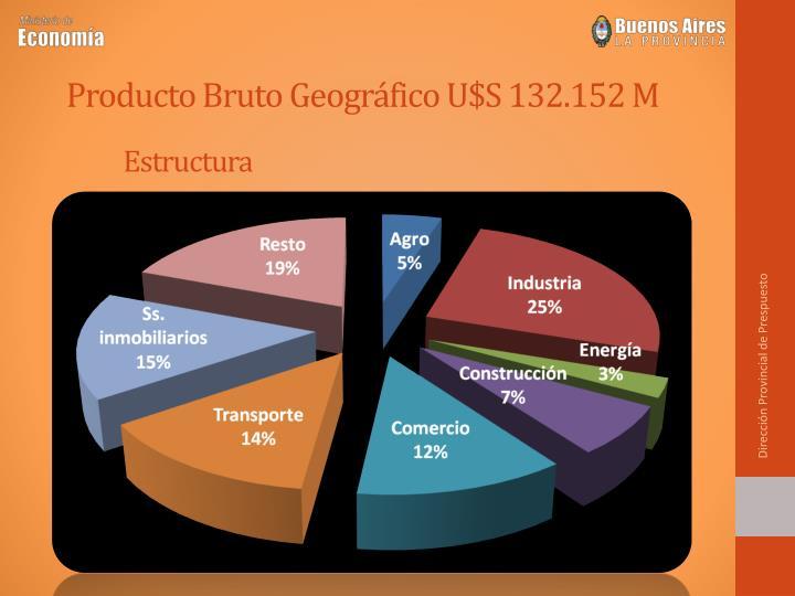 Producto Bruto Geográfico U$S 132.152 M