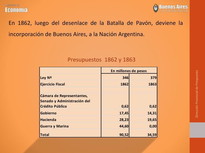 En 1862, luego del desenlace de la Batalla de Pavón, deviene la incorporación de Buenos Aires, a la Nación Argentina.