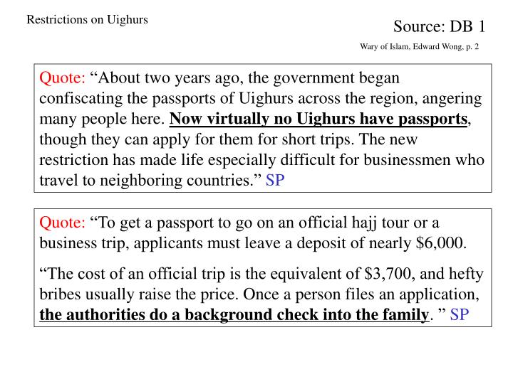 Restrictions on Uighurs