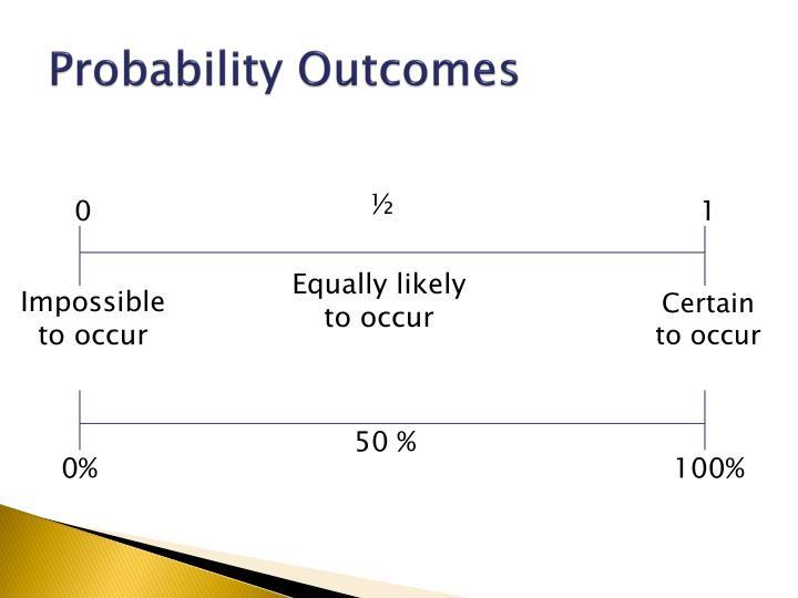 Probability Outcomes