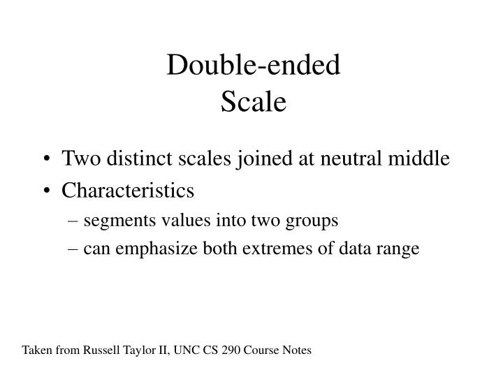 Double-ended Scale