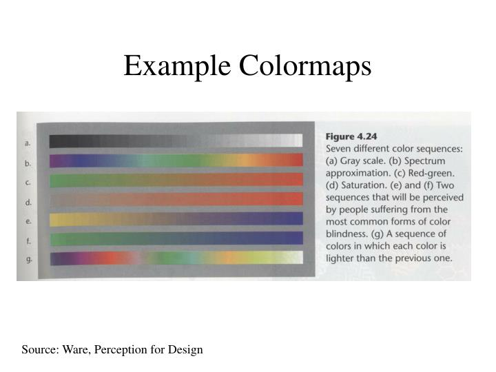 Example Colormaps